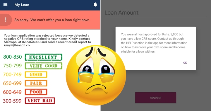 how to increase crb credit score